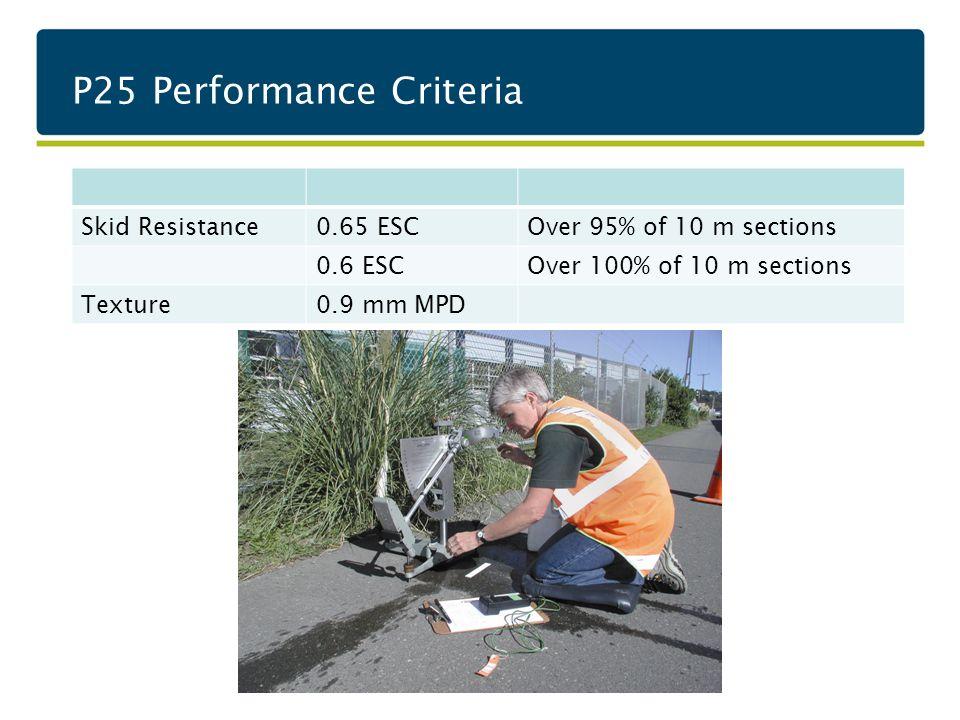 P25 Performance Criteria Skid Resistance0.65 ESCOver 95% of 10 m sections 0.6 ESCOver 100% of 10 m sections Texture0.9 mm MPD