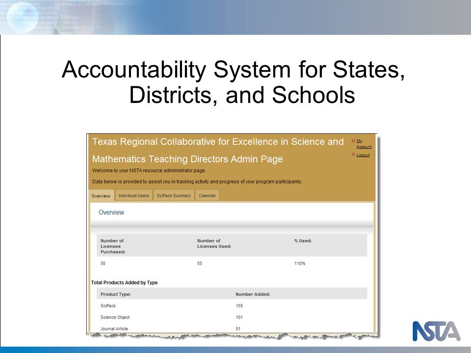 Accountability System for States, Districts, and Schools