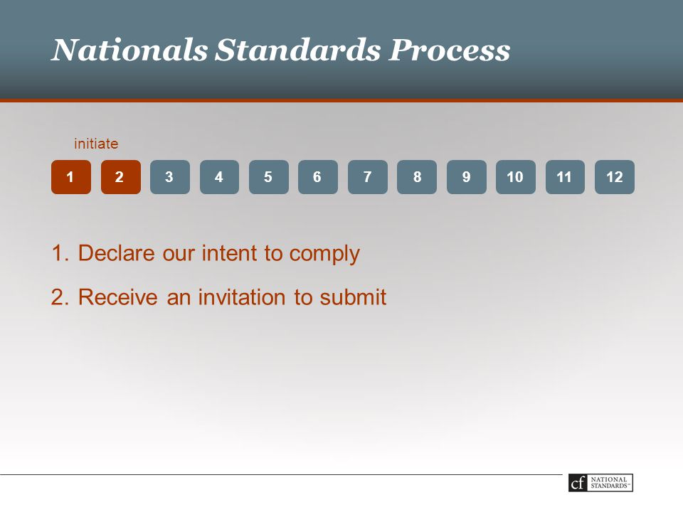 12 Nationals Standards Process 1.Declare our intent to comply 2.Receive an invitation to submit 3456789101112 12 initiate