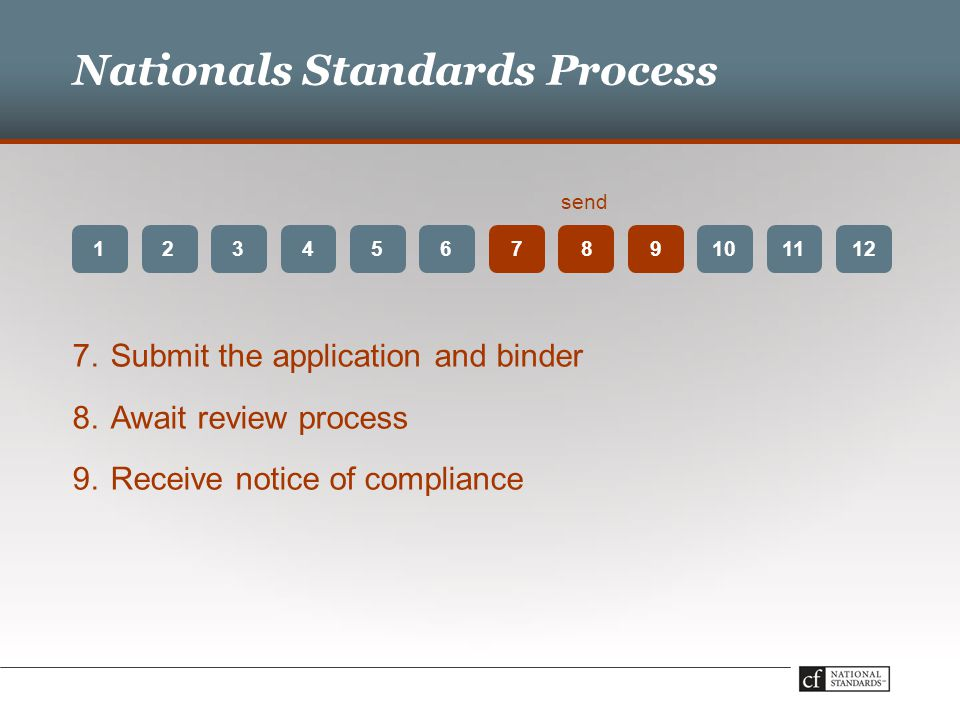 Nationals Standards Process 123456789101112 7.Submit the application and binder 8.Await review process 9.Receive notice of compliance send