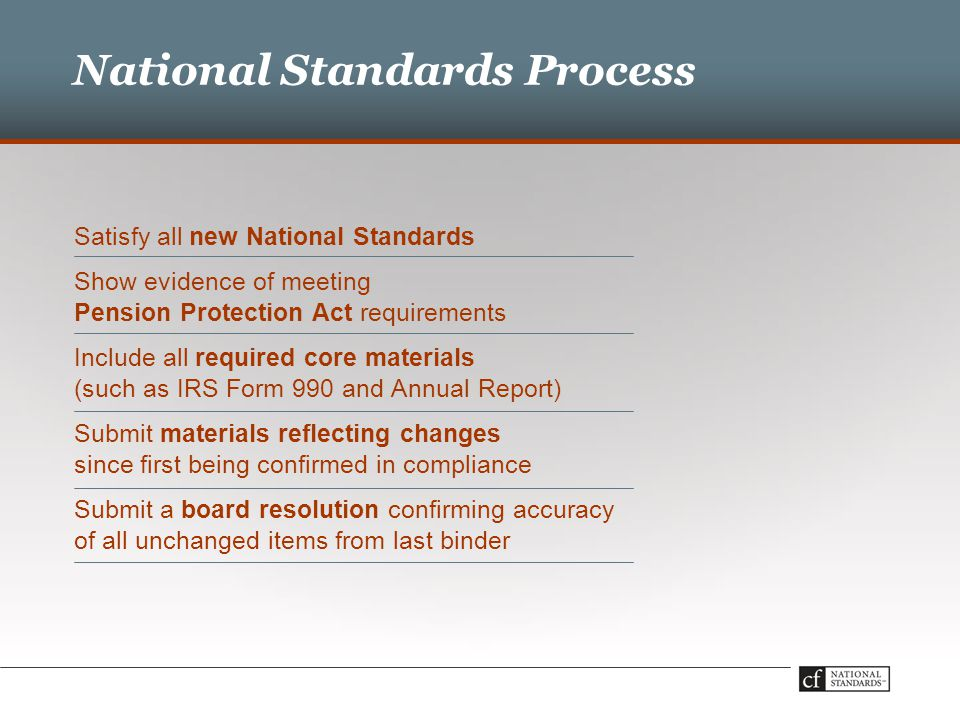 National Standards Process Satisfy all new National Standards Show evidence of meeting Pension Protection Act requirements Include all required core materials (such as IRS Form 990 and Annual Report) Submit materials reflecting changes since first being confirmed in compliance Submit a board resolution confirming accuracy of all unchanged items from last binder