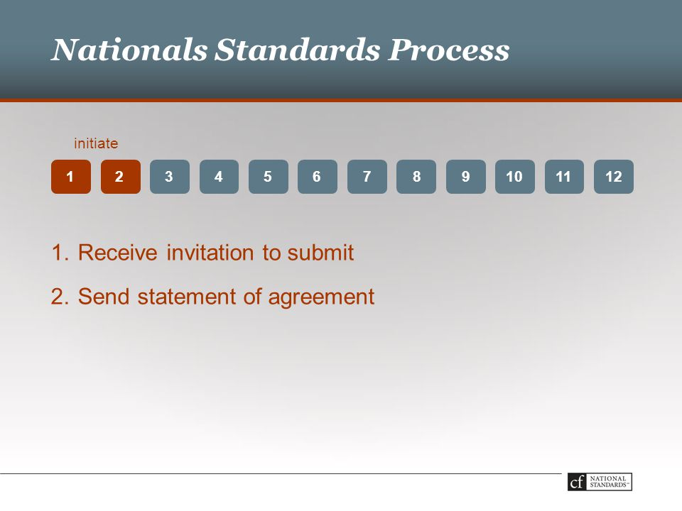 12 Nationals Standards Process 1.Receive invitation to submit 2.Send statement of agreement 3456789101112 12 initiate