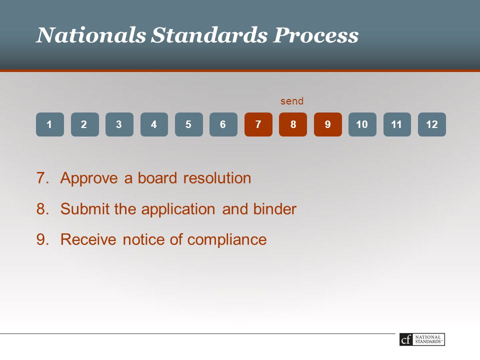 Nationals Standards Process 123456789101112 7.Approve a board resolution 8.Submit the application and binder 9.Receive notice of compliance send