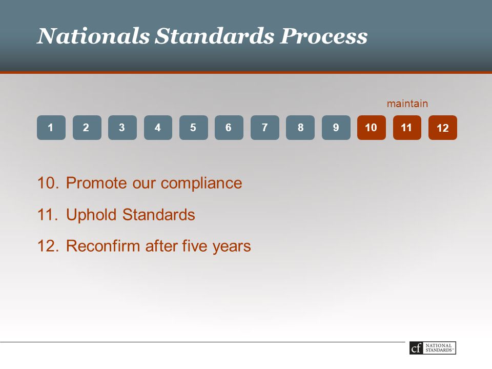 Nationals Standards Process 1234567891011 12 10. Promote our compliance 11.