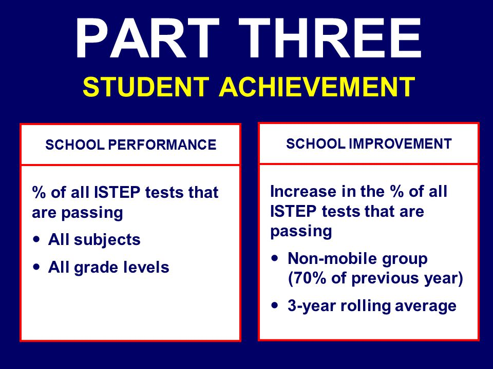 PART THREE STUDENT ACHIEVEMENT SCHOOL PERFORMANCE % of all ISTEP tests that are passing All subjects All grade levels SCHOOL IMPROVEMENT Increase in the % of all ISTEP tests that are passing Non-mobile group (70% of previous year) 3-year rolling average