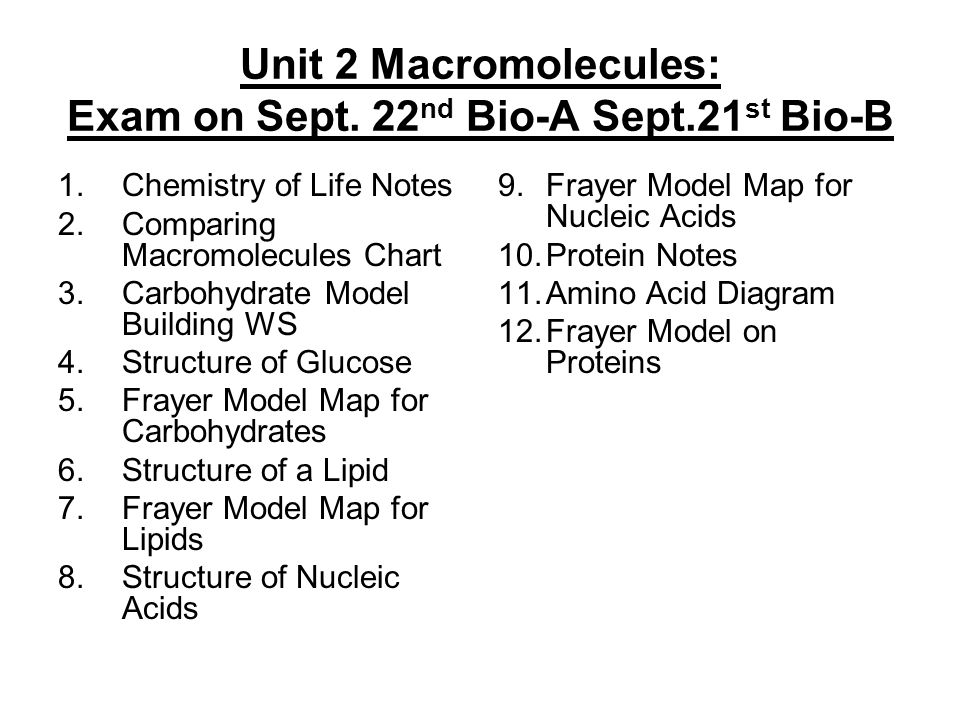 Unit 2 Macromolecules: Exam on Sept. 22 nd Bio-A Sept.21 st Bio-B 1.Chemistry of Life Notes 2.Comparing Macromolecules Chart 3.Carbohydrate Model Buil