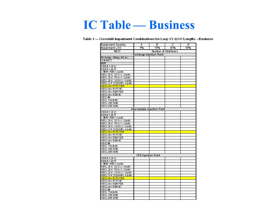 IC Table — Business