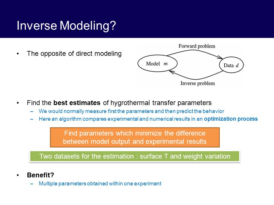Inverse Modeling.
