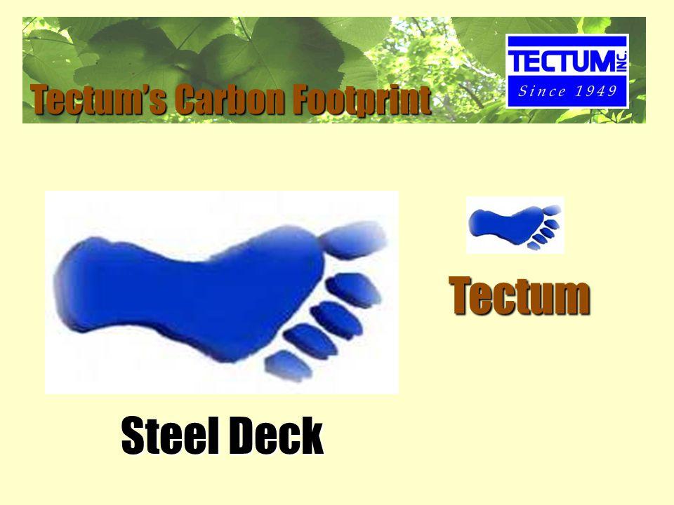 Tectum's Carbon Footprint Steel Deck Tectum