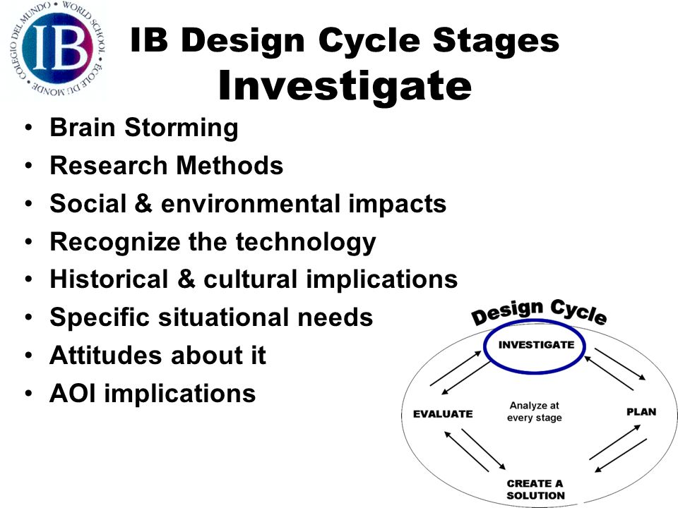 IB Design Cycle Stages Investigate Brain Storming Research Methods Social & environmental impacts Recognize the technology Historical & cultural implications Specific situational needs Attitudes about it AOI implications