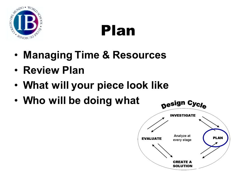 Plan Managing Time & Resources Review Plan What will your piece look like Who will be doing what