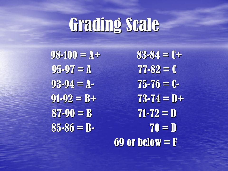 Grading Scale 98-100 = A+83-84 = C+ 98-100 = A+83-84 = C+ 95-97 = A 77-82 = C 93-94 = A- 75-76 = C- 93-94 = A- 75-76 = C- 91-92 = B+ 73-74 = D+ 91-92 = B+ 73-74 = D+ 87-90 = B 71-72 = D 85-86 = B- 70 = D 69 or below = F 69 or below = F