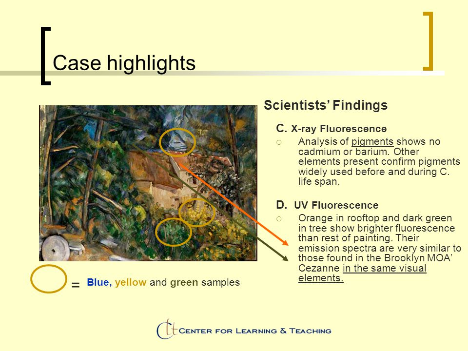Case highlights Scientists' Findings C. X-ray Fluorescence  Analysis of pigments shows no cadmium or barium. Other elements present confirm pigments