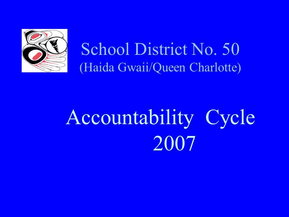 School District No. 50 (Haida Gwaii/Queen Charlotte) Accountability Cycle 2007