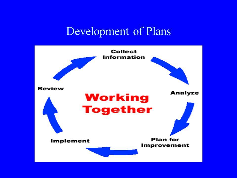 Development of Plans