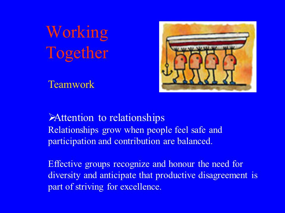 Working Together Teamwork  Attention to relationships Relationships grow when people feel safe and participation and contribution are balanced.