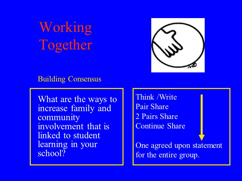 Working Together Building Consensus What are the ways to increase family and community involvement that is linked to student learning in your school.
