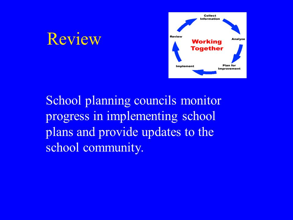 Review School planning councils monitor progress in implementing school plans and provide updates to the school community.