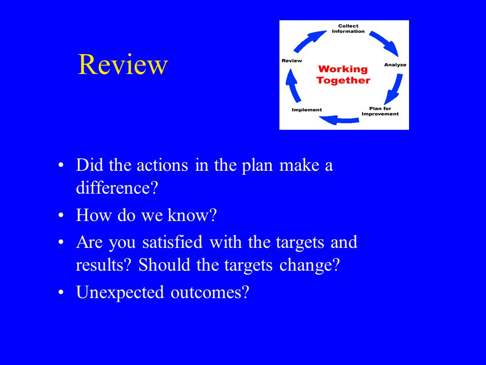 Review Did the actions in the plan make a difference.