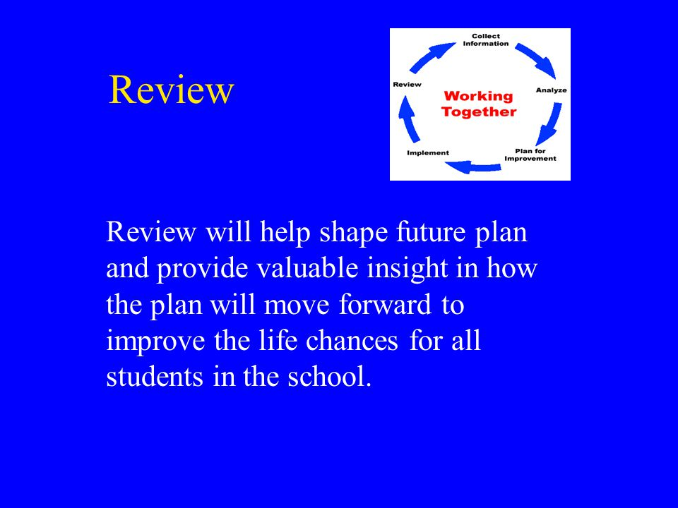 Review Review will help shape future plan and provide valuable insight in how the plan will move forward to improve the life chances for all students in the school.