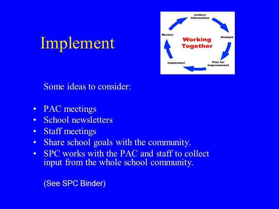 Implement Some ideas to consider: PAC meetings School newsletters Staff meetings Share school goals with the community.