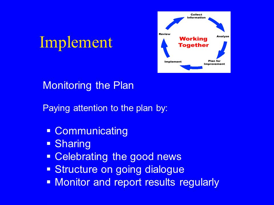 Implement Monitoring the Plan Paying attention to the plan by:  Communicating  Sharing  Celebrating the good news  Structure on going dialogue  Monitor and report results regularly