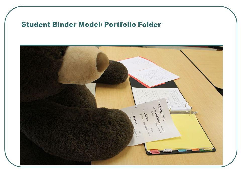 Student Binder Model/ Portfolio Folder