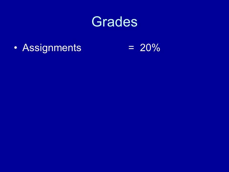 Grades Assignments = 20%