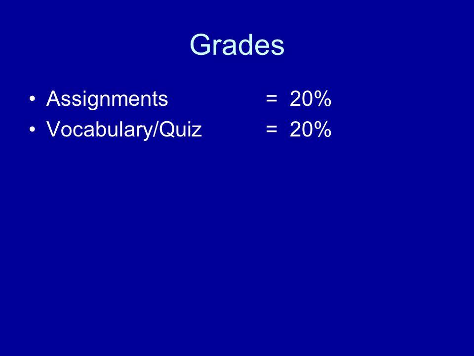Grades Assignments = 20% Vocabulary/Quiz= 20%