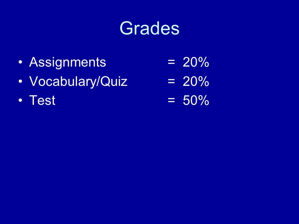 Grades Assignments = 20% Vocabulary/Quiz= 20% Test= 50%
