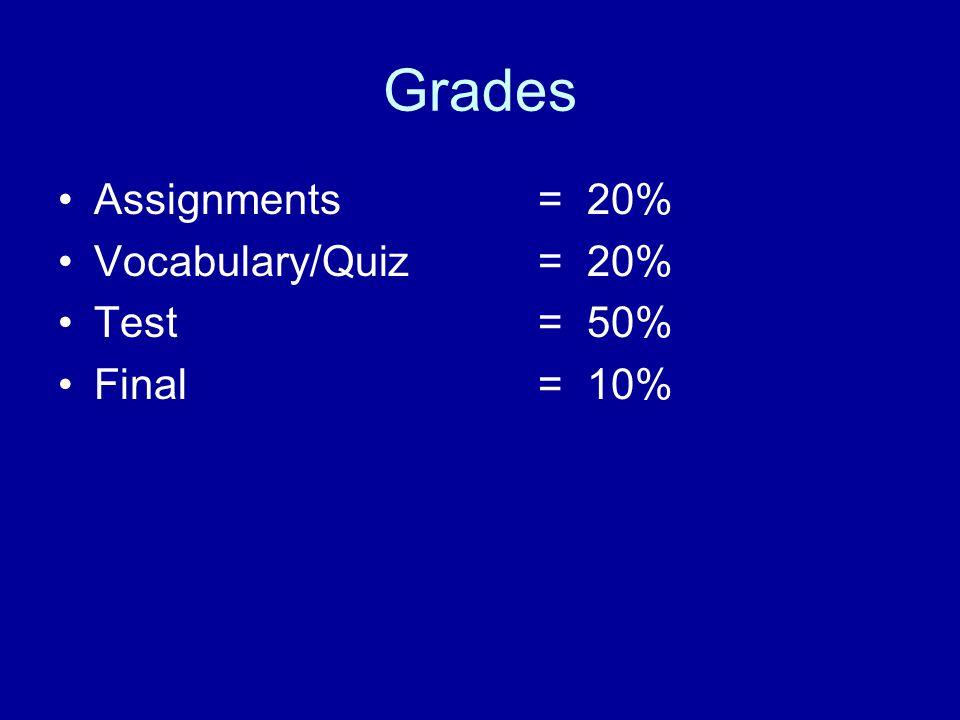 Grades Assignments = 20% Vocabulary/Quiz= 20% Test= 50% Final= 10%
