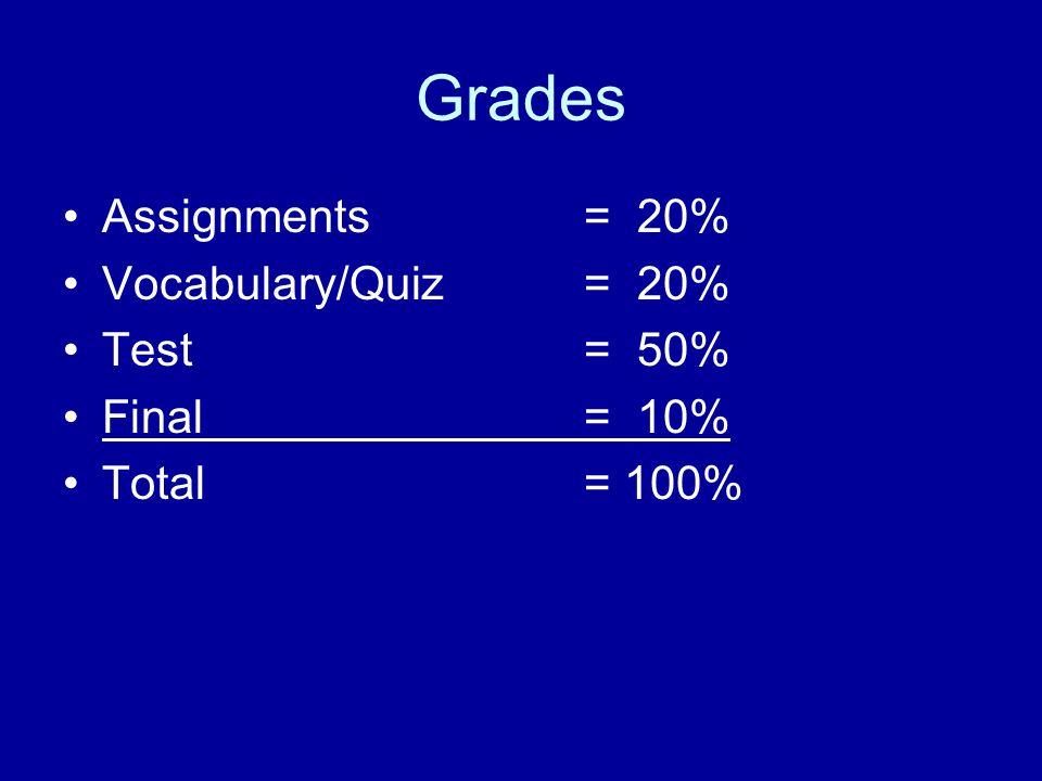 Grades Assignments = 20% Vocabulary/Quiz= 20% Test= 50% Final= 10% Total= 100%