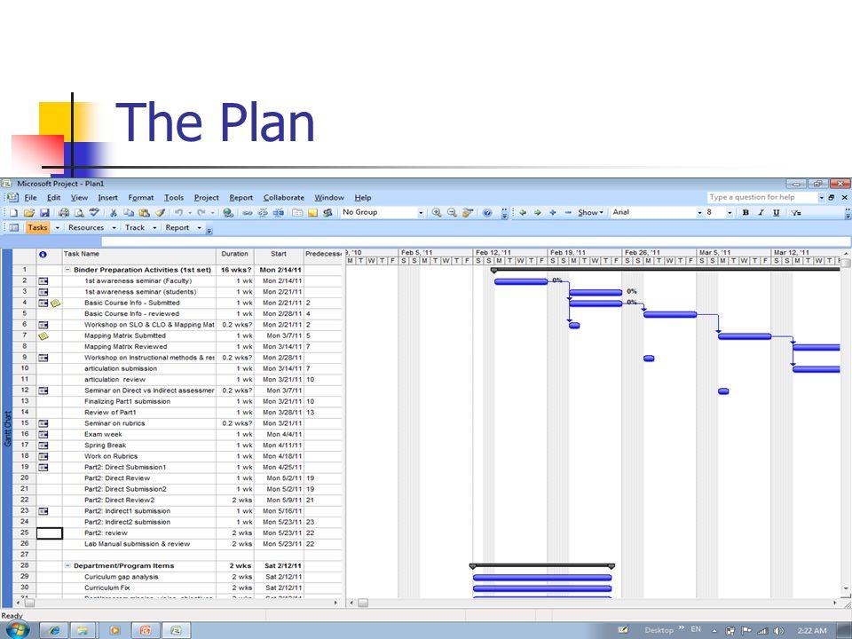 The Plan 4/30/2011FCIT13