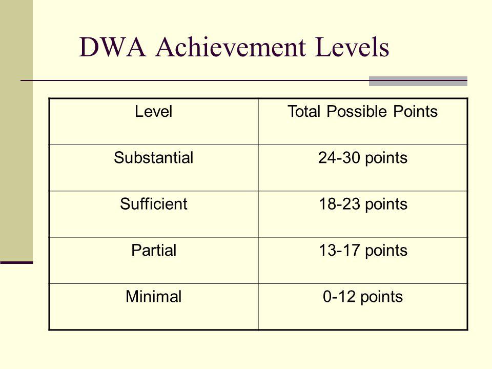 DWA Achievement Levels LevelTotal Possible Points Substantial24-30 points Sufficient18-23 points Partial13-17 points Minimal0-12 points