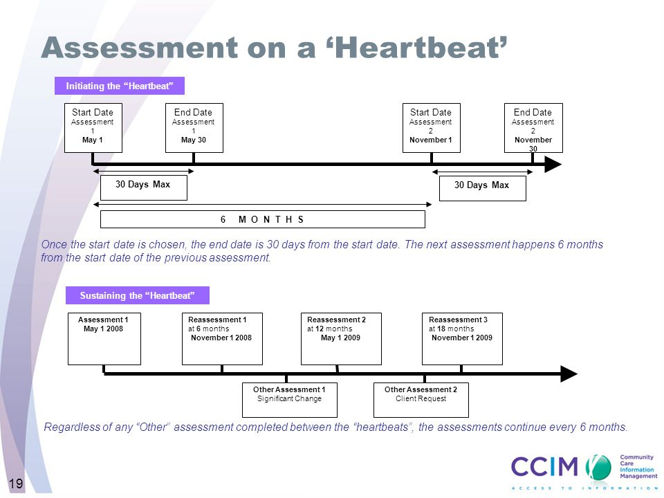"Sustaining the ""Heartbeat"" Assessment 1 May 1 2008 Reassessment 1 at 6 months November 1 2008 Reassessment 2 at 12 months May 1 2009 Reassessment 3 at"