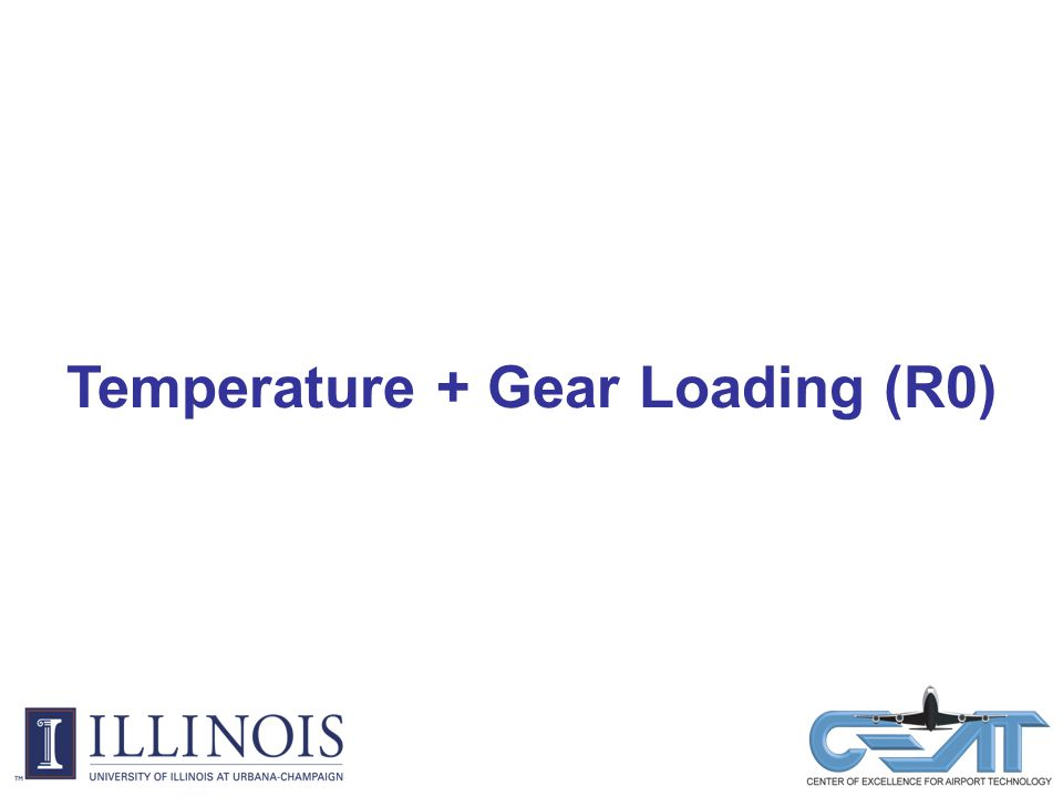 Temperature + Gear Loading (R0)