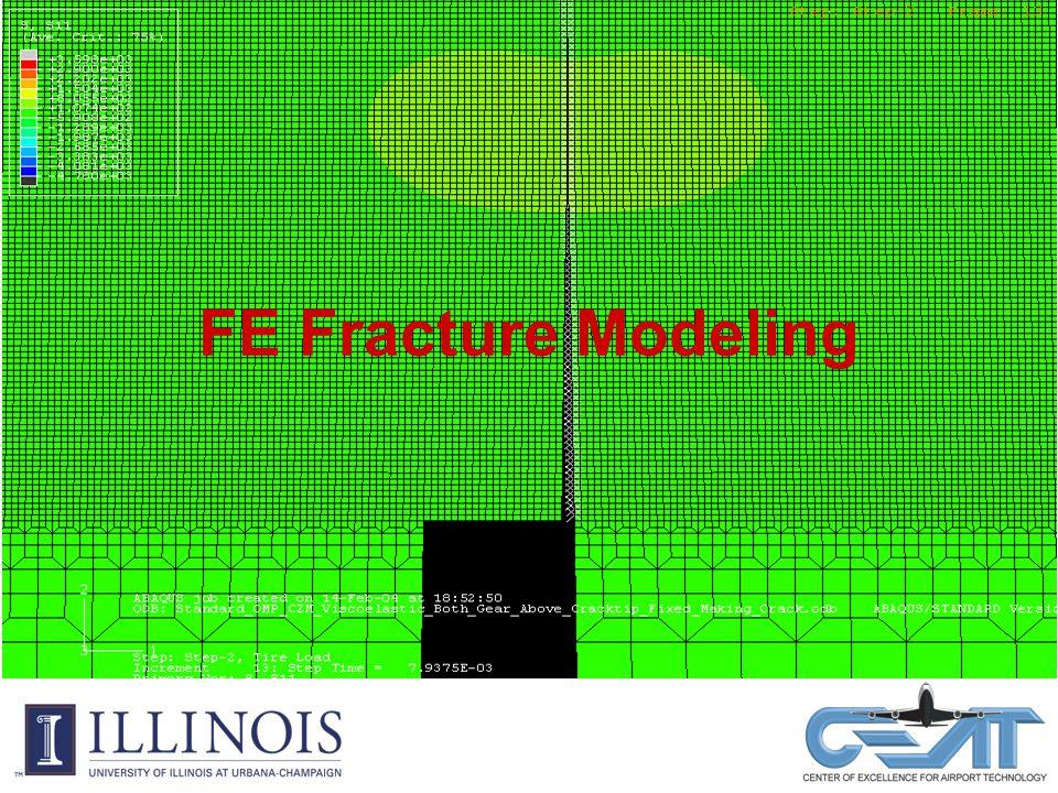 FE Fracture Modeling