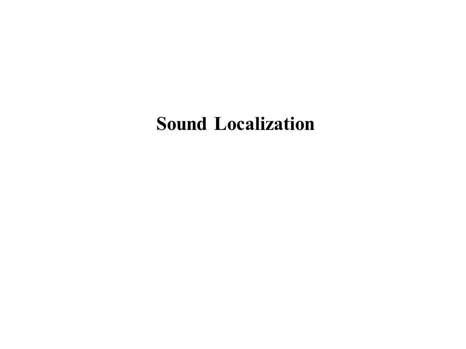 Sound Localization