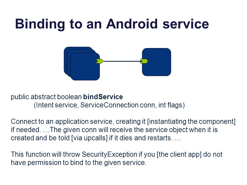 Binding to an Android service public abstract boolean bindService (Intent service, ServiceConnection conn, int flags) Connect to an application service, creating it [instantiating the component] if needed.