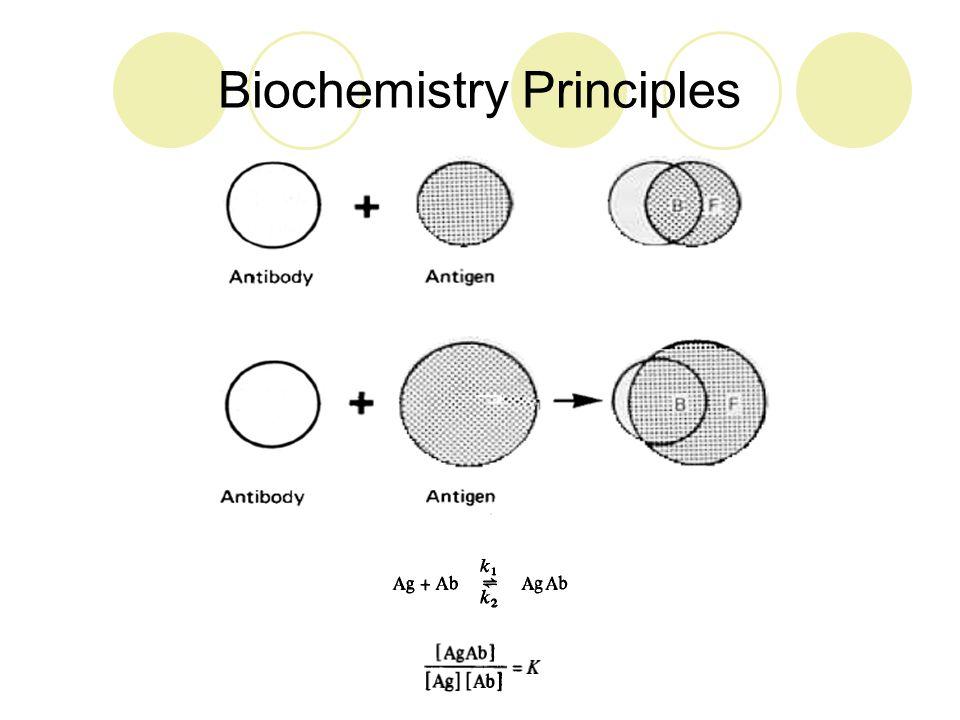 Biochemistry Principles