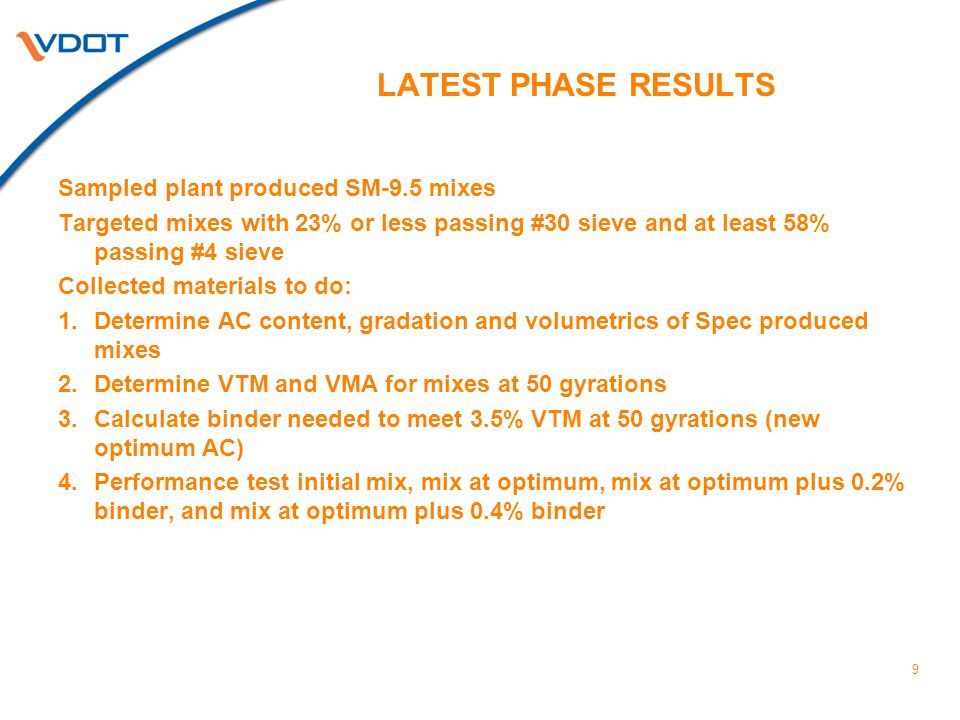 LATEST PHASE RESULTS Sampled plant produced SM-9.5 mixes Targeted mixes with 23% or less passing #30 sieve and at least 58% passing #4 sieve Collected materials to do: 1.Determine AC content, gradation and volumetrics of Spec produced mixes 2.Determine VTM and VMA for mixes at 50 gyrations 3.Calculate binder needed to meet 3.5% VTM at 50 gyrations (new optimum AC) 4.Performance test initial mix, mix at optimum, mix at optimum plus 0.2% binder, and mix at optimum plus 0.4% binder 9