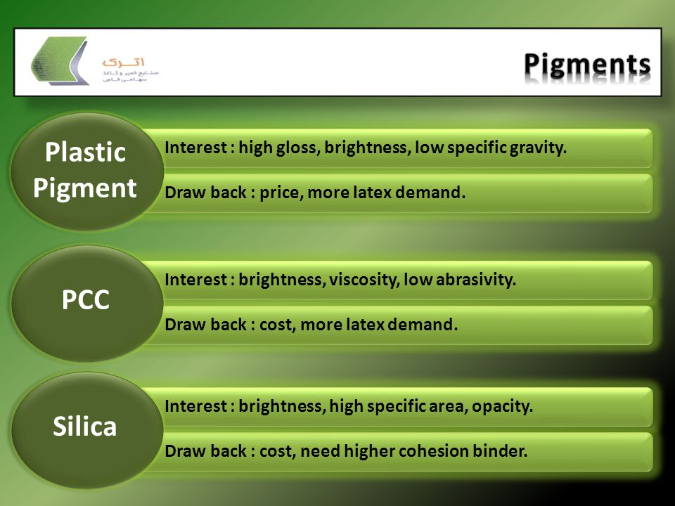 Plastic Pigment Interest : high gloss, brightness, low specific gravity. Draw back : price, more latex demand. PCC Interest : brightness, viscosity, l