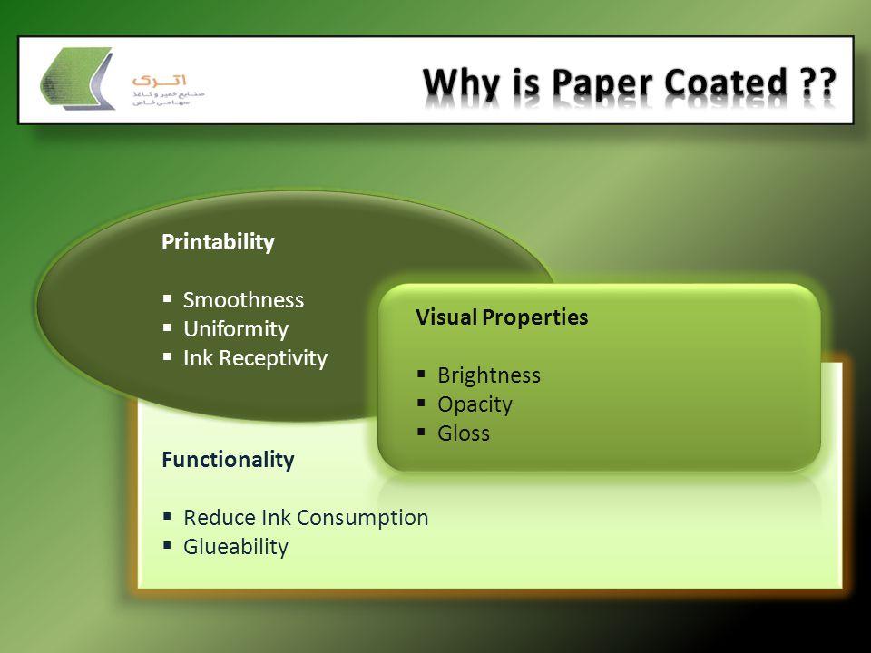 Functionality  Reduce Ink Consumption  Glueability Printability  Smoothness  Uniformity  Ink Receptivity Visual Properties  Brightness  Opacity