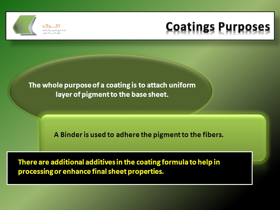 The whole purpose of a coating is to attach uniform layer of pigment to the base sheet. A Binder is used to adhere the pigment to the fibers. There ar