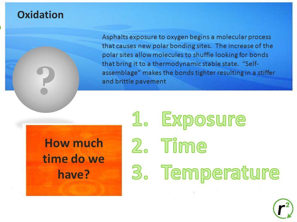 Oxidation Asphalts exposure to oxygen begins a molecular process that causes new polar bonding sites.