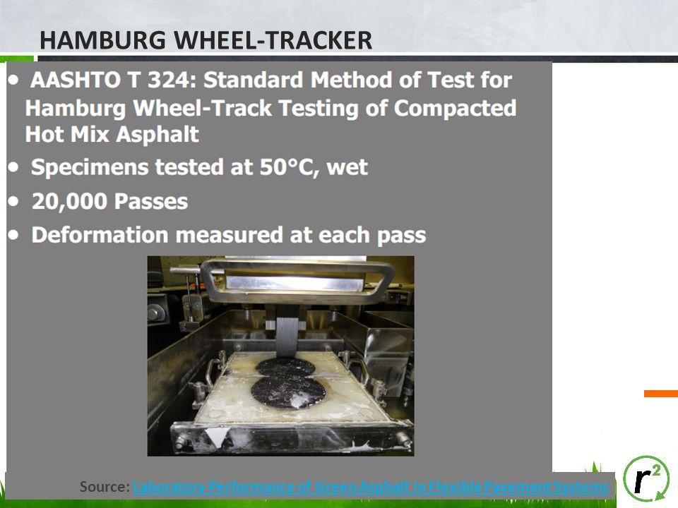 HAMBURG WHEEL-TRACKER Source: Laboratory Performance of Green Asphalt in Flexible Pavement SystemsLaboratory Performance of Green Asphalt in Flexible Pavement Systems