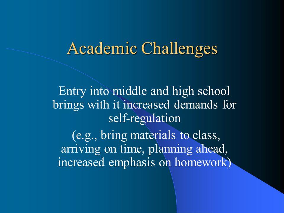 Checklist for high school
