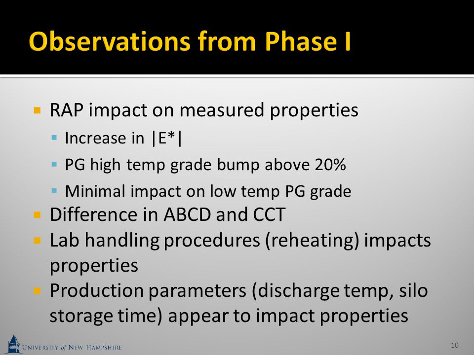  RAP impact on measured properties  Increase in |E*|  PG high temp grade bump above 20%  Minimal impact on low temp PG grade  Difference in ABCD