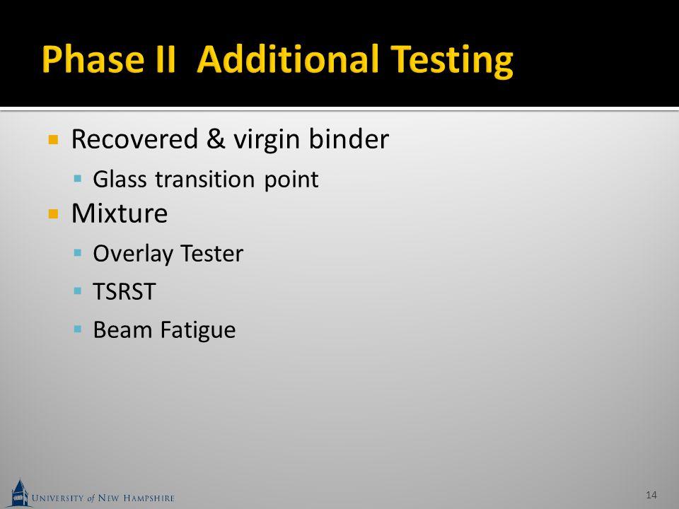  Recovered & virgin binder  Glass transition point  Mixture  Overlay Tester  TSRST  Beam Fatigue 14