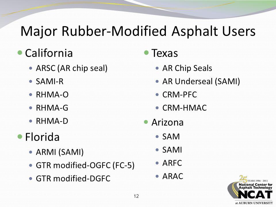12 Major Rubber-Modified Asphalt Users California ARSC (AR chip seal) SAMI-R RHMA-O RHMA-G RHMA-D Florida ARMI (SAMI) GTR modified-OGFC (FC-5) GTR modified-DGFC Texas AR Chip Seals AR Underseal (SAMI) CRM-PFC CRM-HMAC Arizona SAM SAMI ARFC ARAC